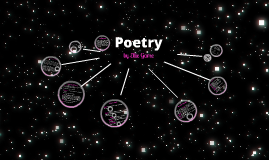 Poetry for Freshpeople