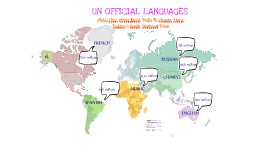 UN official languages