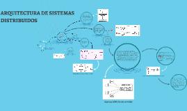 Copy of ARQUITECTURA DE SISTEMAS DISTRIBUIDOS