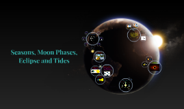 Seasons, Moon Phases, Eclipses and Tides