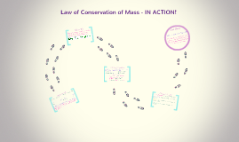 Copy of Law of Conservation of Mass - IN ACTION!