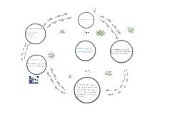 Naturaleza De Las Moléculas