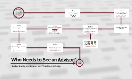 Who Needs to See an Advisor? (Online Upload)