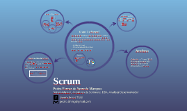 Copy of Scrum