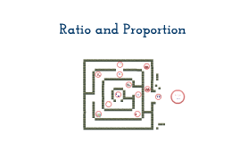 Copy of ratio and proportion
