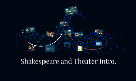 Shakespeare and Theater