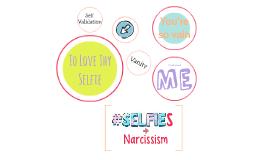 Selfies and Narcissism