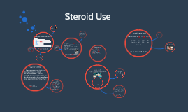 Copy of Steroid Use