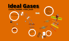 Ideal gases 2.2