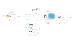 Web Road Map