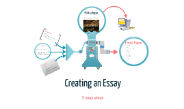 Creating an Essay on Trust