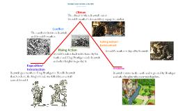 copy of plot diagram by orion jamal by orion jamal on prezi : beowulf plot diagram - findchart.co