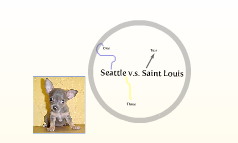 Seattle v.s. Saint Louis