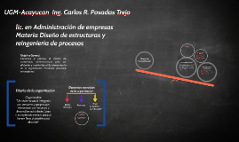 Copy of Copy of Mind Mapping Template