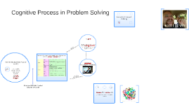 What is Problem Solving?