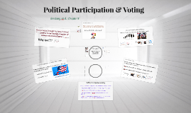 Political Participation & Voting