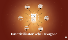 "Das ""zivilisatorische Hexagon"""