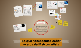Copy of Lo que necesitamos saber acerca del Psicoanálisis