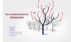 Info Grundschulen, KGS, HS, RS, Gym