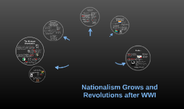 Nationalism Grows and Revolutions after WWI