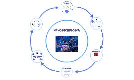 Copy of DISCIPLINAS Y APLICACIONES DE LA NANOTECNOLOGIA