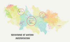 Equations of motion presentation