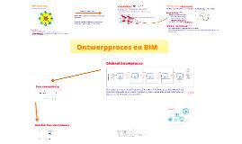 Ontwerpproces en BIM