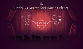 Copy of Sprite Vs. Water For Growing Plants
