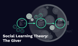 Social Learning Therory: