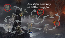 The Epic Journey of Bilbo Baggins