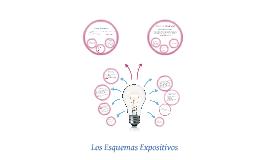 Copy of Los Esquemas Expositivos