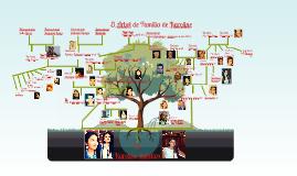 El Arbol de Familia de Karoline
