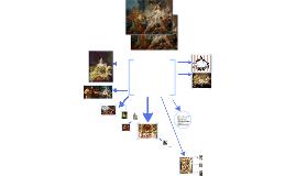Copy of El arte rococo