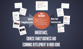 INHERITANCE, CHINESE FAMILY BUSINESS AND ECONOMIC DEVELOPMENT IN HONG KONG