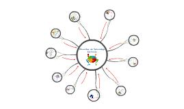 Copy of Elementos del Aprendizaje Acelerado