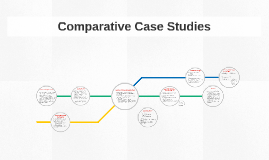 Comparative Case Studies