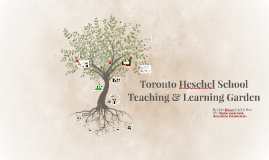Toronto Heschel School Garden