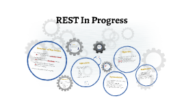 REST In Progress