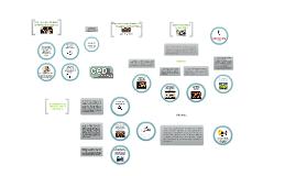 Copy of Copy of Resumen explicativo del Proyecto de Ley de Resguardo del Orden Público (Ley Hinzpeter) en el marco de la protesta social