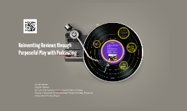 Reinventing Reviews through Purposeful Play with Podcasting