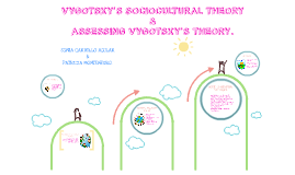 vgotsky's sociocultural theory One such theory is lev vygotsky's sociocultural theory of learning in vygotsky's theory, mental development such as thought, language.