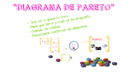 Copy of DIAGRAMA DE PARETO