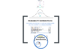 Probability & Sampling Distributions