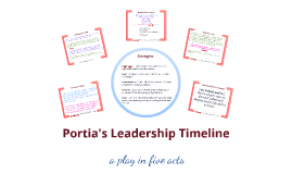 Portia's Leadership Timeline