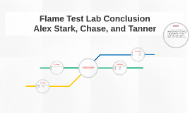 flame test lab conclusion Flame test worksheet by placing atoms of a metal into a heat source, electrons  can be induced to absorb energy and jump to  in this lab we will prepare 2 m  solutions of strontium chloride, copper ii chloride, and  experiment conclusions.