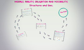 MODALS: ABILITY, OBLIGATION AND POSSIBILITY