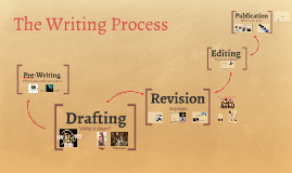 Writing Process 2017 - Reading and Revision