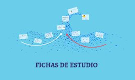 Copy of FICHAS DE ESTUDIO