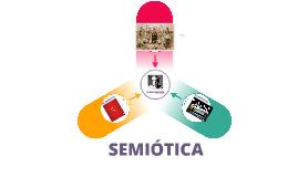 Ejercicio: Semiótica