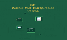 Copy of DHCP